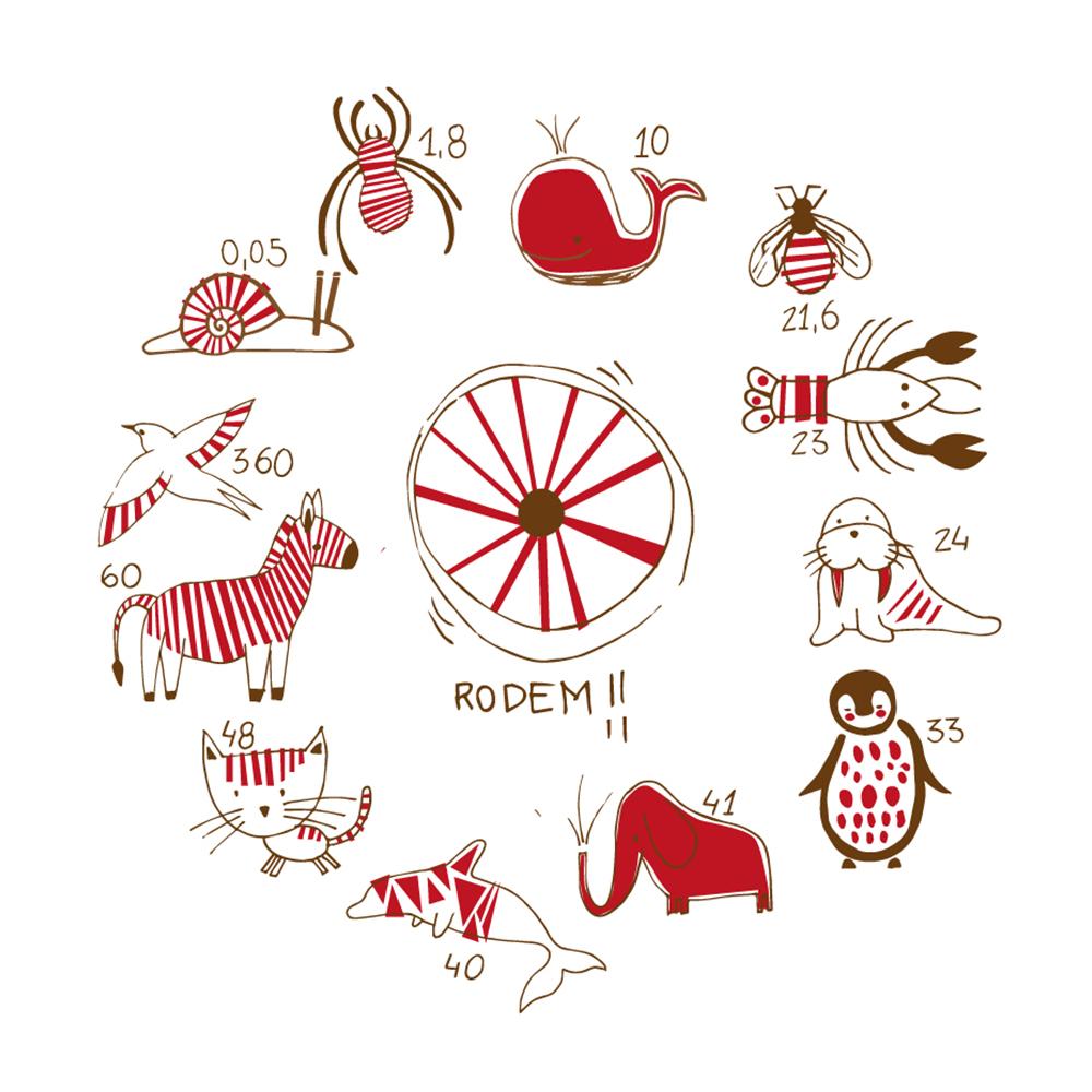 Il·lustració la velocitat dels animals